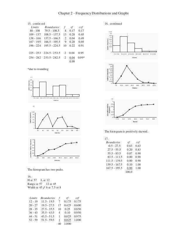 Elementary statistics 6th edition allan bluman solutions