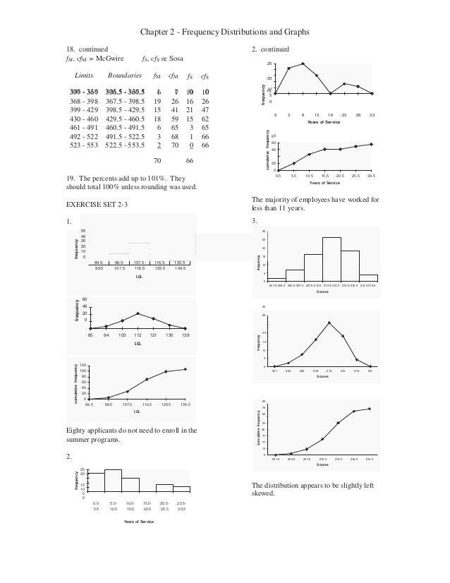 Elementary Statistics Bluman 6th Edition