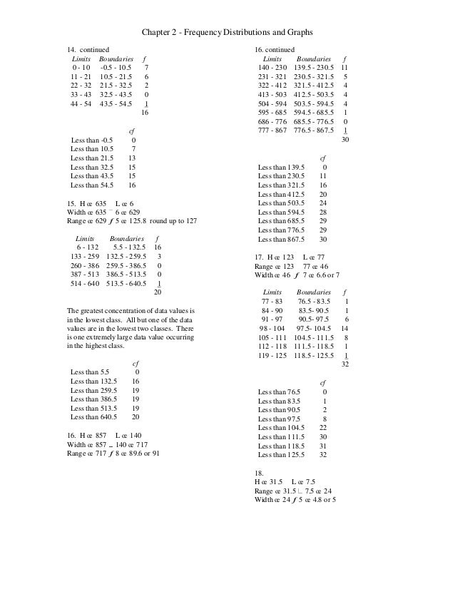 Elementary Statistics A Brief 6th Edition Bluman Solutions Manual