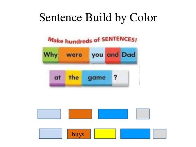 Elementary Writing Letter Word Sentence