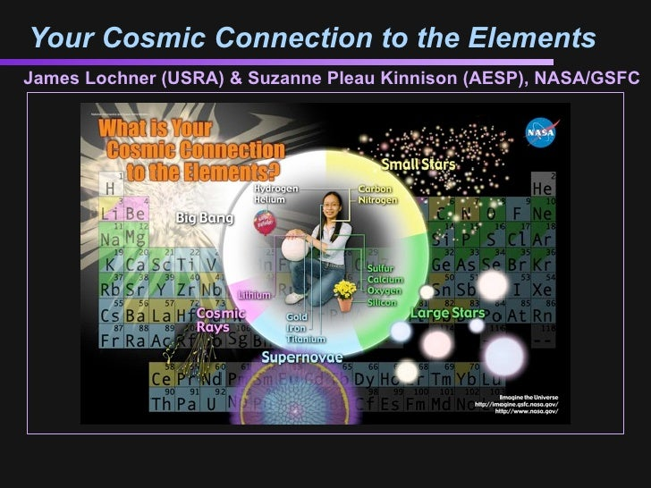 Your Cosmic Connection to the Elements James Lochner (USRA) & Suzanne Pleau Kinnison (AESP), NASA/GSFC