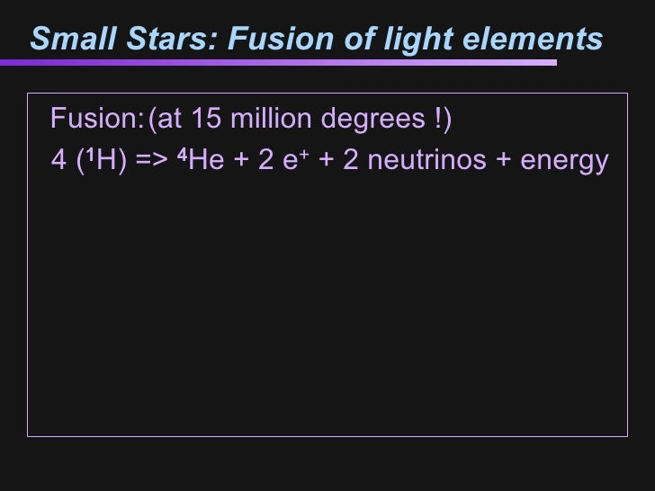 nucleosynthesis small stars Big bang nucleosynthesis  that the universe began as an extremely small, hot, condensed object and that the big bang is what changed it all  these stars are .