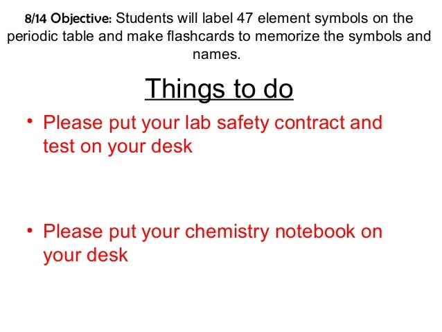 Chemistry element flashcards 814 objective students will label 47 element symbols on the periodic table and urtaz Image collections