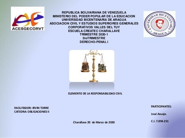 REPUBLICA BOLIVARIANA DE VENEZUELA MINISTERIO DEL PODER POPULAR DE LA EDUCACION UNIVERSIDAD BICENTENARIA DE ARAGUA ASOCIAC...
