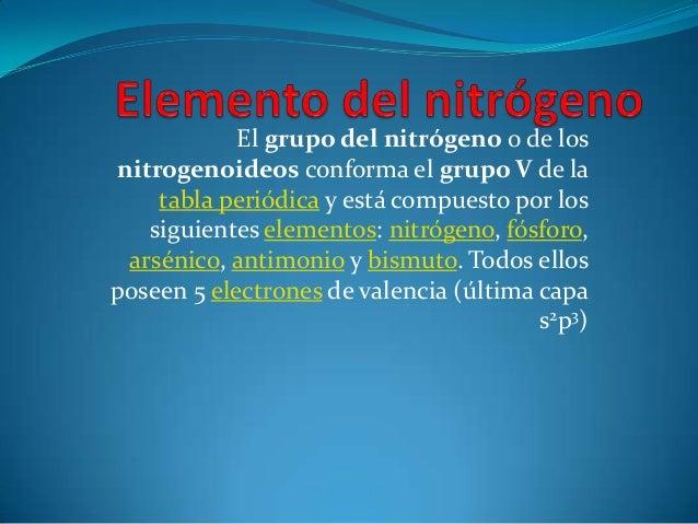Elemento del nitrgeno el grupo del nitrgeno o de losnitrogenoideos conforma el grupo v de la tabla peridica y urtaz Choice Image