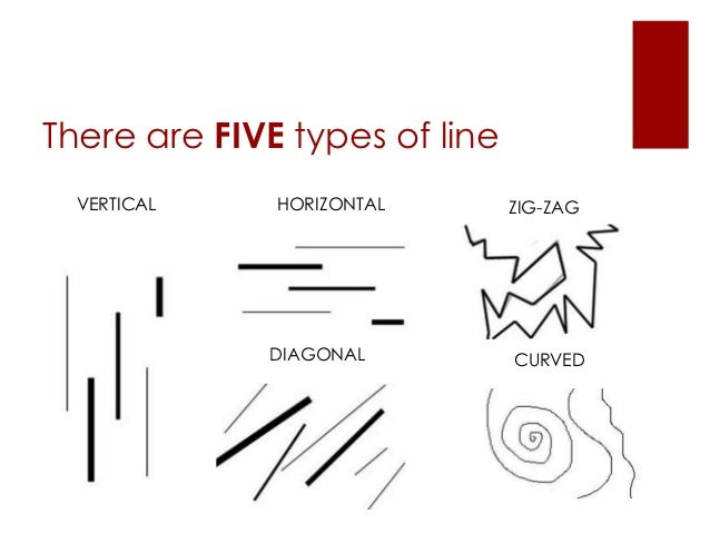 Types Of Lines In Art : Element of art line