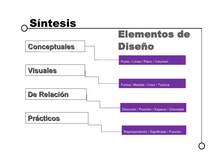 Elementos de dise o for Elementos de un plano arquitectonico