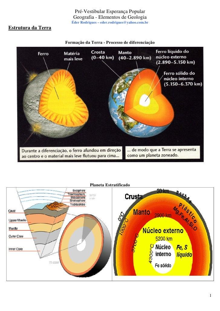 Pré-Vestibular Esperança Popular                          Geografia - Elementos de Geologia                         Éder R...