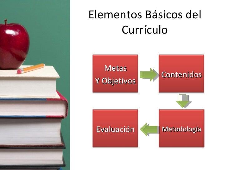 Elementos Básicos del Currículo Metas Y Objetivos Contenidos Evaluación Metodología
