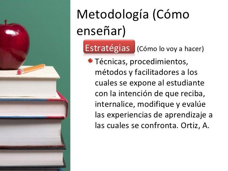 Metodología (Cómo enseñar) <ul><li>Estratégias  (Cómo lo voy a hacer) </li></ul><ul><ul><li>Técnicas, procedimientos, méto...