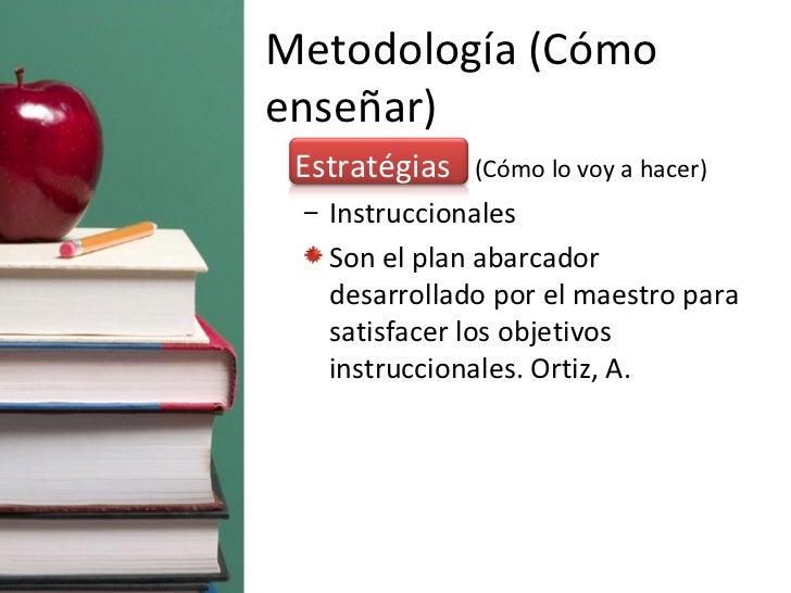 Metodología (Cómo enseñar) <ul><li>Estratégias   (Cómo lo voy a hacer) </li></ul><ul><ul><li>Instruccionales </li></ul></u...