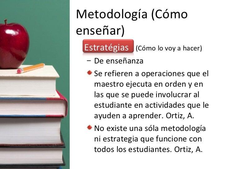 Metodología (Cómo enseñar) <ul><li>Estratégias   (Cómo lo voy a hacer) </li></ul><ul><ul><li>De enseñanza </li></ul></ul><...