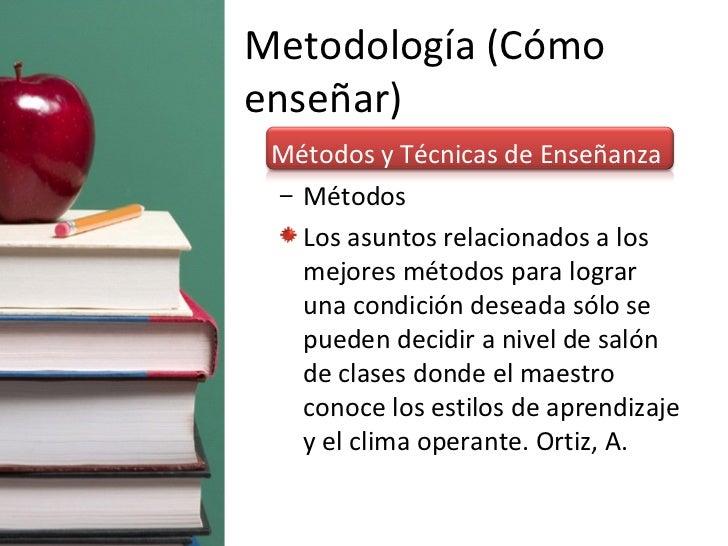 Metodología (Cómo enseñar) <ul><li>Métodos y Técnicas de Enseñanza </li></ul><ul><ul><li>Métodos </li></ul></ul><ul><ul><l...
