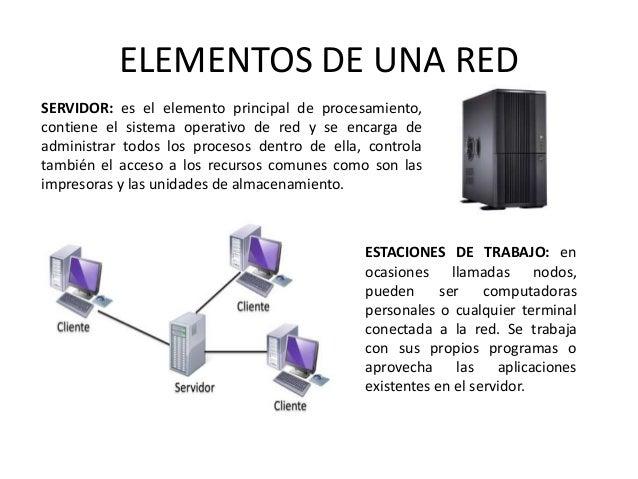Elementos b sicos de redes for Cuales son los cajeros red