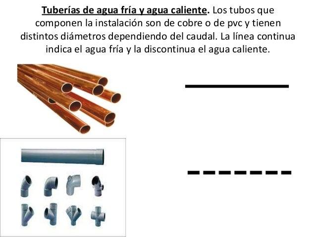 Elementos básicos de una instalación de agua