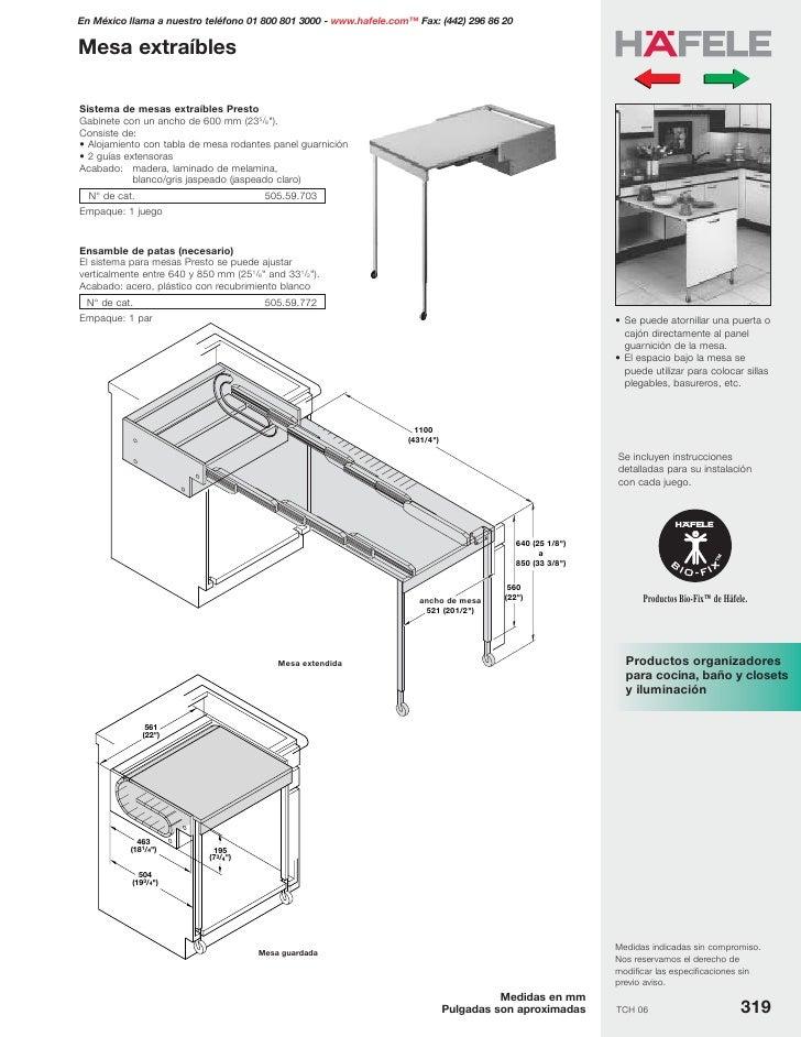 Elementos cocina for Medidas mesa cocina