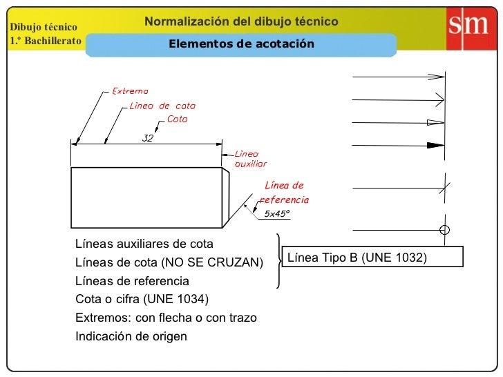 Líneas auxiliares de cota Líneas de cota (NO SE CRUZAN) Cota o cifra (UNE 1034) Extremos: con flecha o con trazo Indicació...