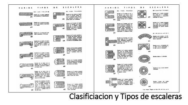 Elementos de circulacion vertical for Tipos de escaleras arquitectura