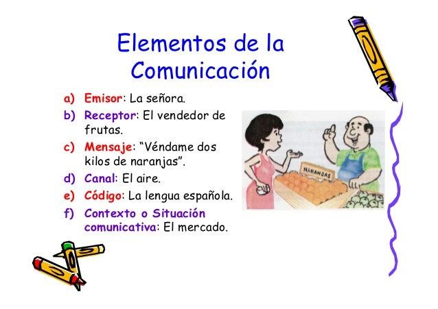 """Elementos de la Comunicación a) Emisor: La señora. b) Receptor: El vendedor de frutas. c) Mensaje: """"Véndame dos kilos de n..."""