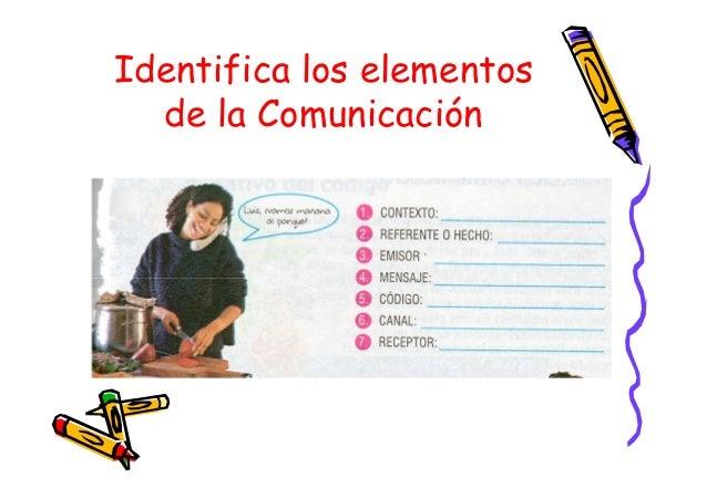 Identifica los elementos de la Comunicación