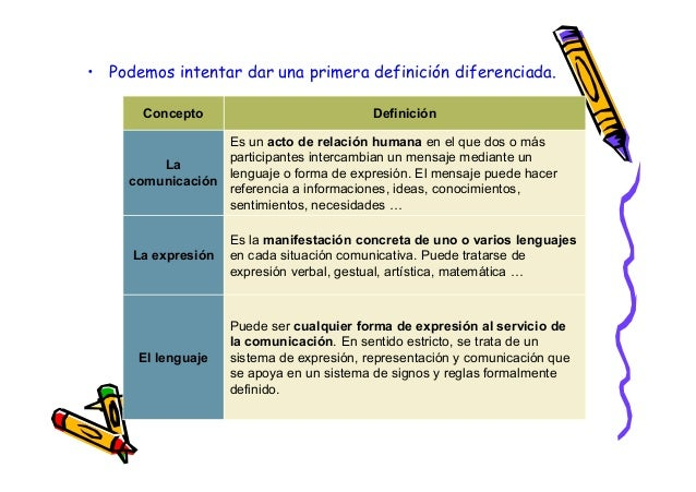 • Podemos intentar dar una primera definición diferenciada. Concepto Definición La comunicación Es un acto de relación hum...
