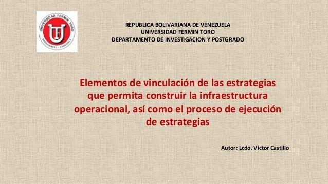 REPUBLICA BOLIVARIANA DE VENEZUELA UNIVERSIDAD FERMIN TORO DEPARTAMENTO DE INVESTIGACION Y POSTGRADO Elementos de vinculac...