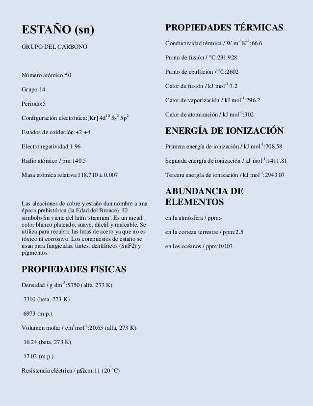 Elementos de la tabla periodica 51 urtaz Gallery
