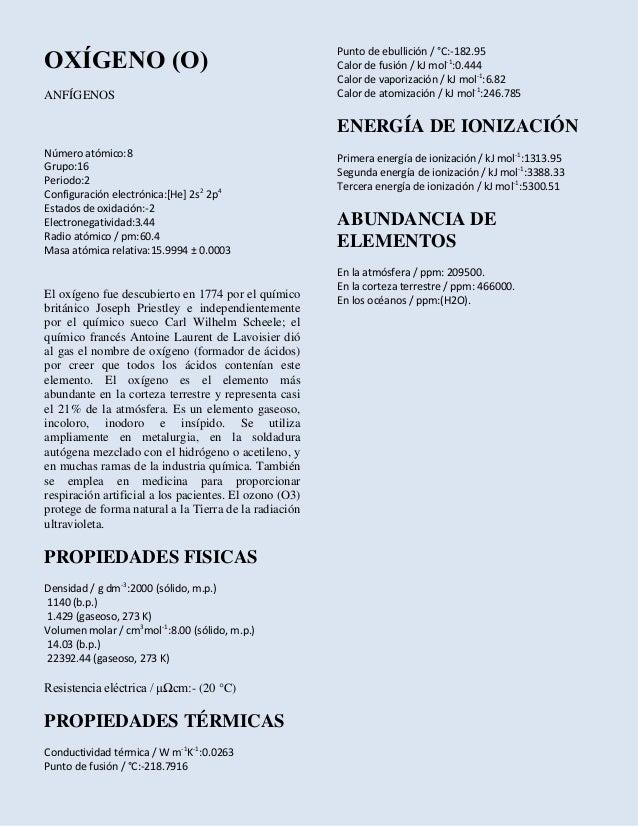9 - Tabla Periodica De Los Elementos H2o