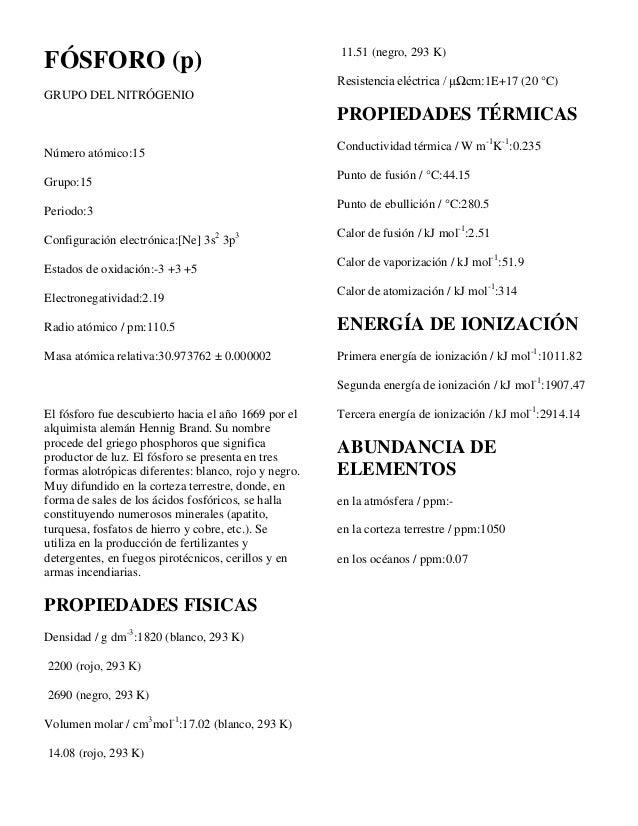 Elementos de la tabla periodica 16 urtaz Image collections