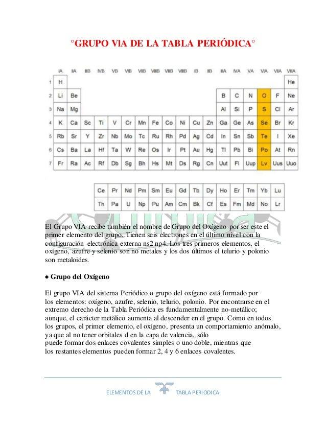 Elementos de la tabla periodica 14 elementos de la tabla periodica grupo urtaz Image collections