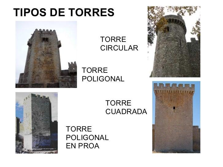 TIPOS DE TORRES              TORRE              CIRCULAR          TORRE          POLIGONAL               TORRE            ...