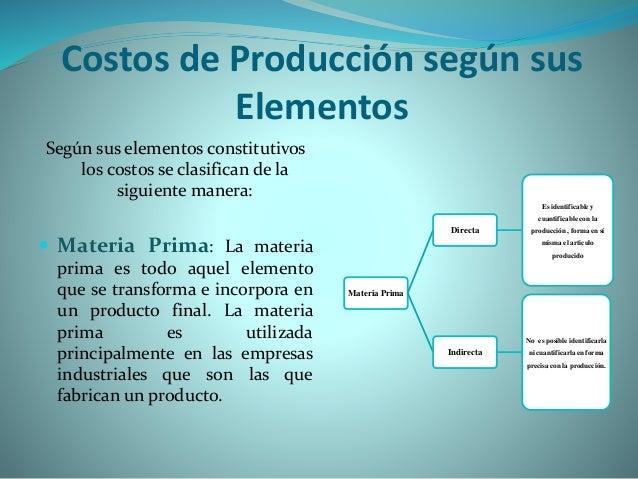 Elementos del costo de produccion for 1 costo del garage