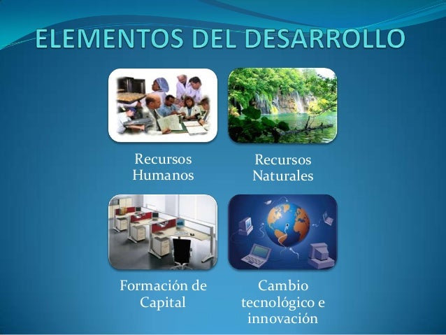 Recursos Humanos Recursos Naturales Formación de Capital Cambio tecnológico e innovación