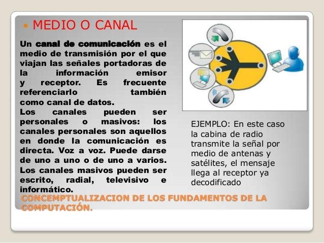    MEDIO O CANALUn canal de comunicación es elmedio de transmisión por el queviajan las señales portadoras dela       inf...