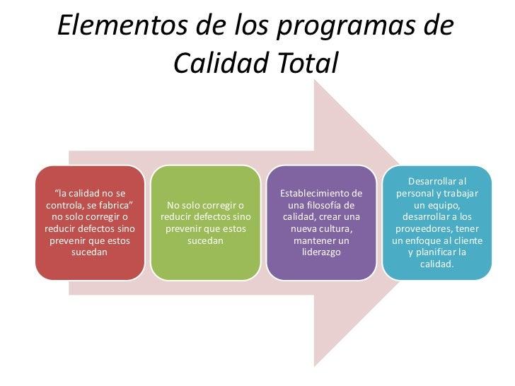 Elementos de los programas de calidad total for Elementos de un vivero