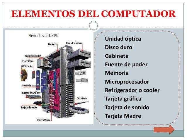 Elementos del pc for Elementos de hardware