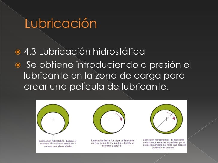 Película lubricante hidrostática