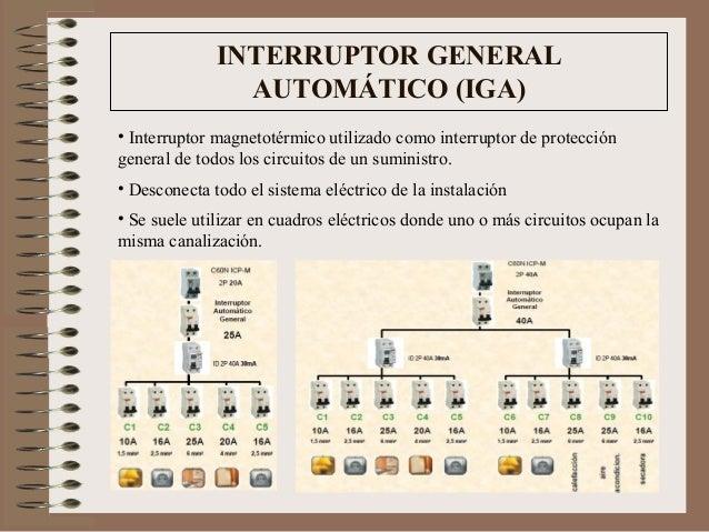 Elementos de seguridad - Interruptor general automatico ...