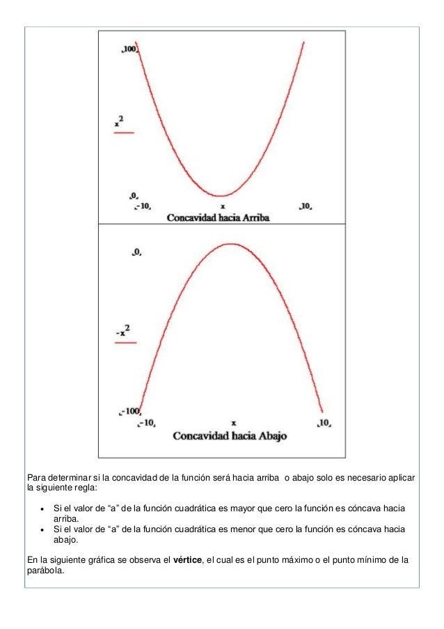 Elementos de una función cuadrática