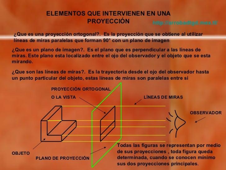 ELEMENTOS QUE INTERVIENEN EN UNA PROYECCIÓN ¿Que es una proyección ortogonal?.  Es la proyección que se obtiene al utiliza...