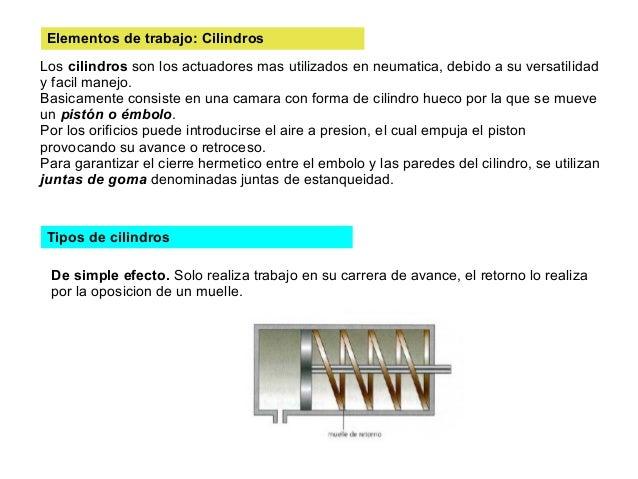 Elementos de trabajo neumaticos simbologia funcionamiento y aplicaciones