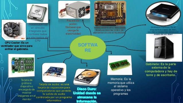 Elementos de un sistema de computo hardware software for Elementos de hardware