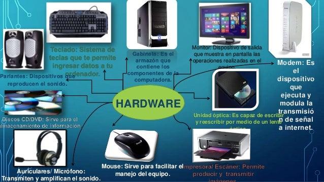 Elementos de un sistema de computo (Hardware, software ... - photo#28