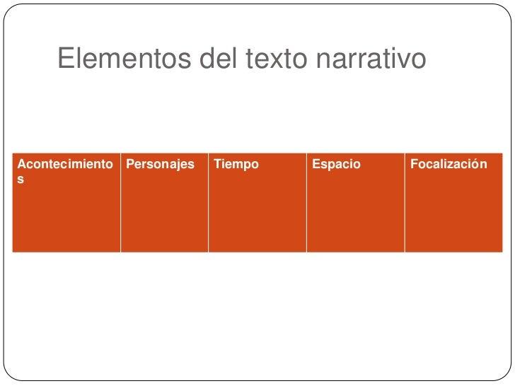 Elementos De Un Texto Narrativo