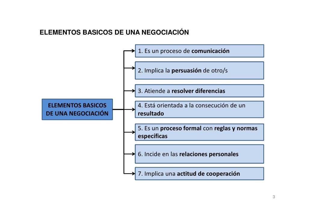 Elementos en la negociaci n comercial for Elementos de un vivero