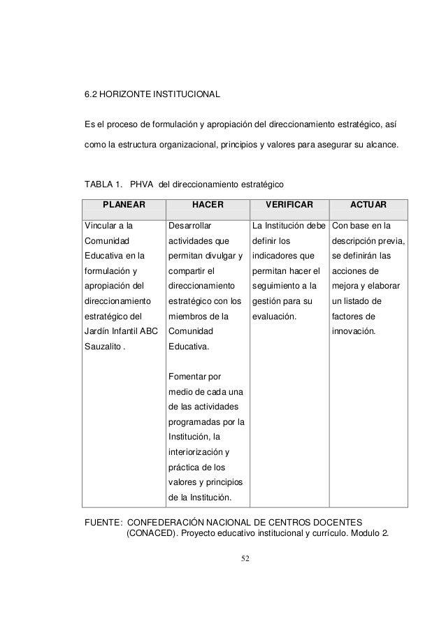 Elementos estructurales para el dise o del p e i del for Actividades para jardin infantil