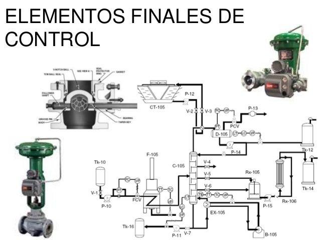 ELEMENTOS FINALES DECONTROL