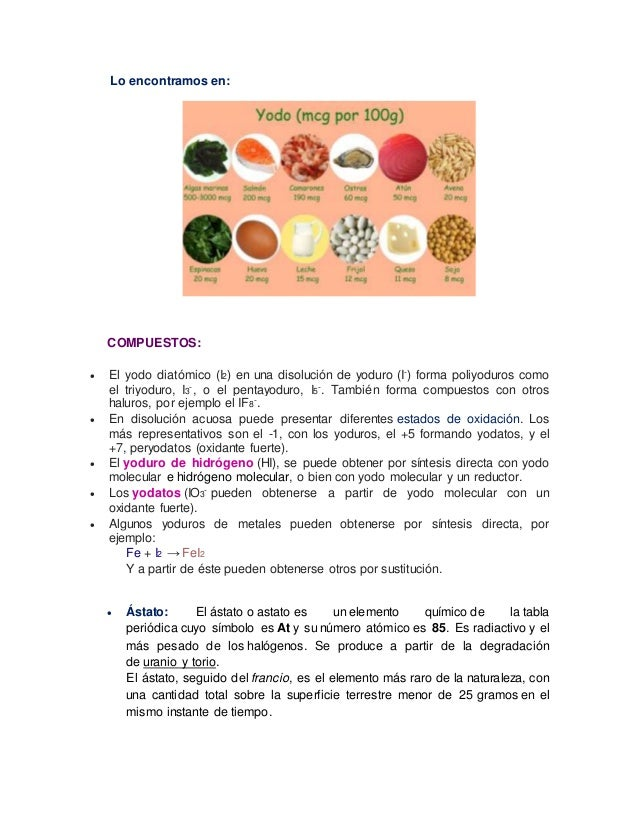 Elementos grupos viia via va iva de la tabla periodica 10 urtaz Image collections