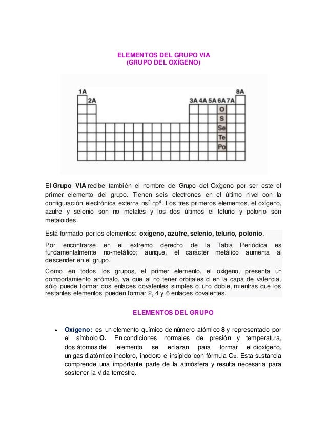 Elementos grupos viia via va iva de la tabla periodica 11 elementos del grupo via urtaz Choice Image