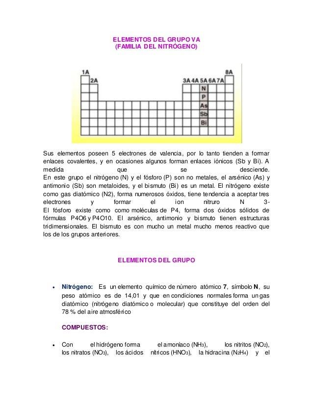 Elementos grupos viia via va iva de la tabla periodica elementos del grupo va urtaz Choice Image